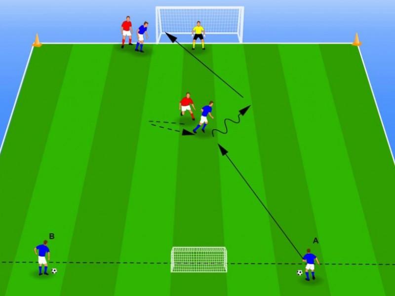 Oefenvorm voor C-jeugd en D-jeugd: duel 1:1