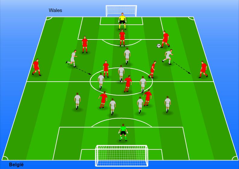 Drie opties voor België om flankspelers van Wales te bespelen