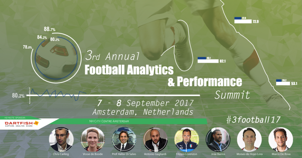 7-8 september: Symposium Football Analytics and Performance