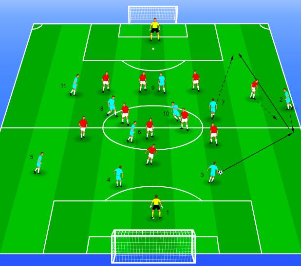 Vijf patronen voor de samenwerking tussen back en buitenspeler