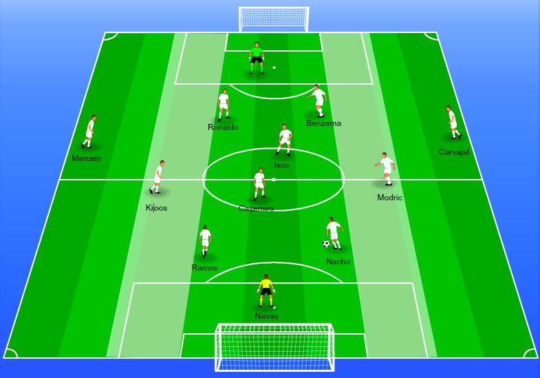 Hoe Kroos en Modric aan de basis staan van de Real-successen