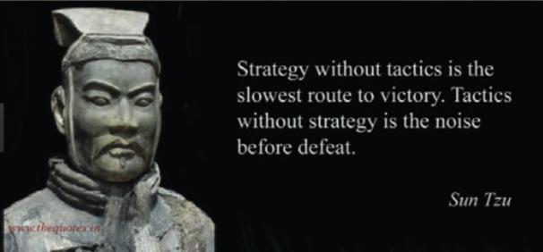 Essentiële verschillen tussen strategie en tactiek