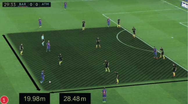 Atlético Madrid: verdedigen volgens de leer van Cholo