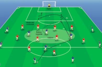 Online artikelen over voetbaltactiek, oefenstof en teamproces