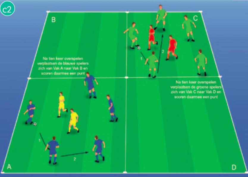 De rondo: variaties, regels en methodische stappen