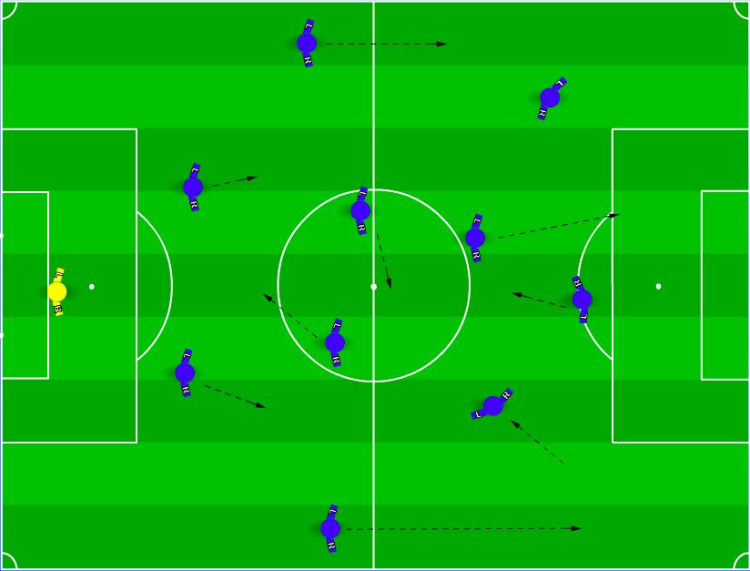 Formaties en speelwijzen WK 2018, groep A-D