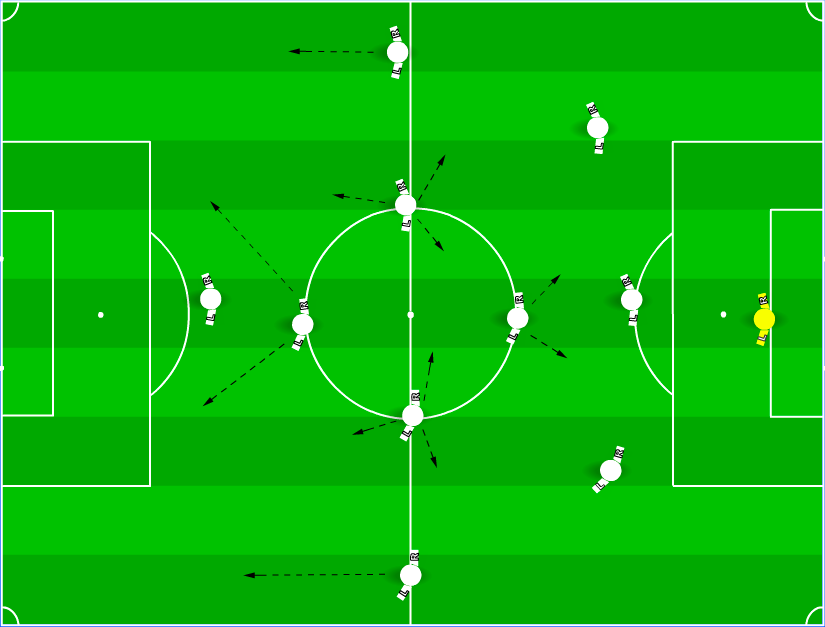 Formaties en speelwijzen WK 2018, groep E-H