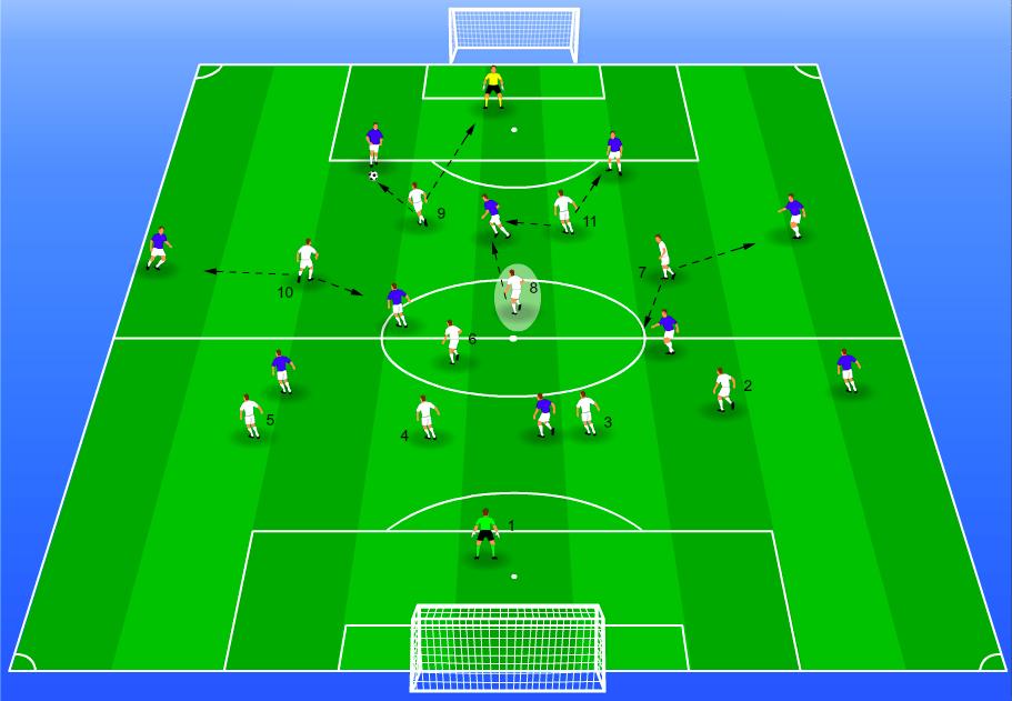 Split position pressing: verdedigen vanuit middenposities