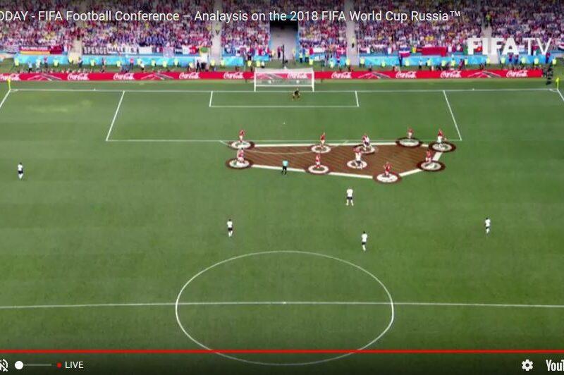 WK-analyse FIFA