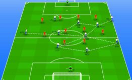 Dynamisch voetbal in een asymmetrische veldbezetting