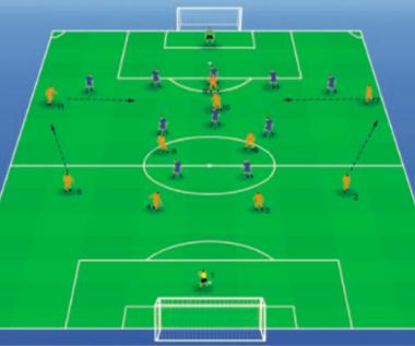 Jong Oranje: voetballen tegen een vlakke 1:5:3:2