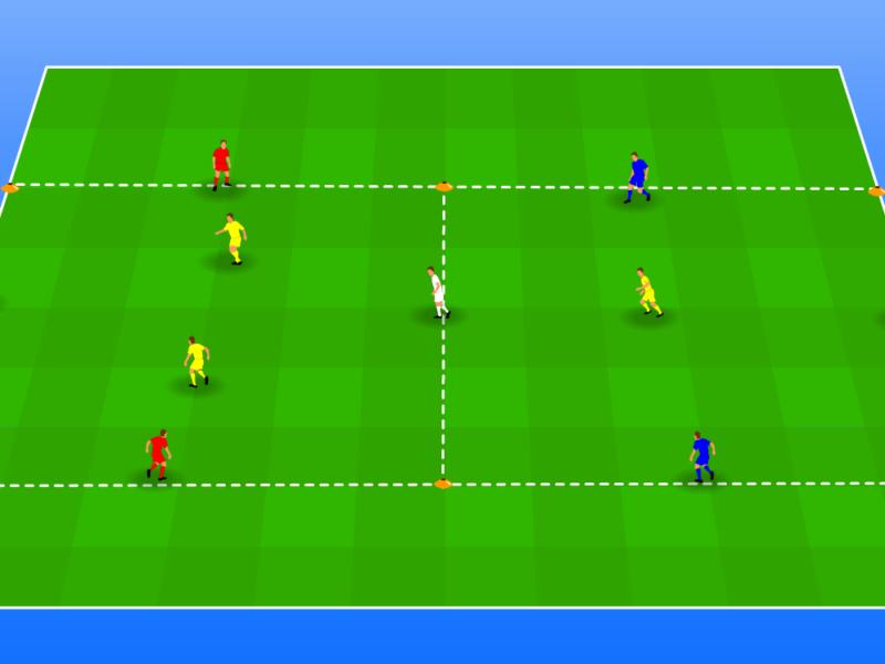 Alternatieve positiespelen tijdens wedstrijdwarming-up