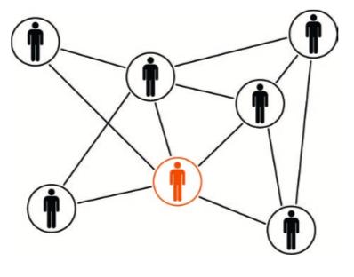 Online beïnvloeding: meer dan een hype?