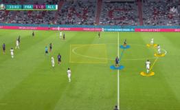 Analyse spelprincipe: overtal creëren in opbouw (Frankrijk-Duitsland)