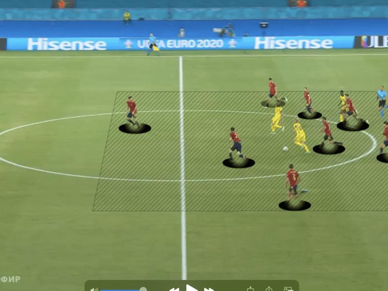 Analyse spelprincipe: voluit pressen na balverlies (Spanje)