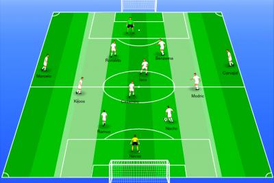 Masterclass op het middenveld: Kroos en Modric