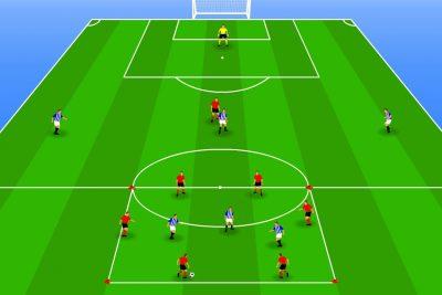 Spelprincipes (bovenbouw jeugdopleiding SC Heerenveen)