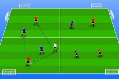 Trainingsvormen om aanvallende spelprincipes te oefenen
