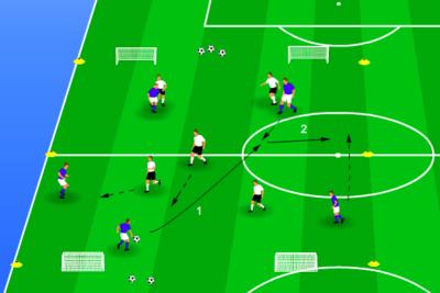 Ontdekkend leren voetballen: spelbalans