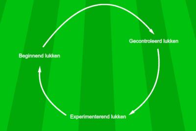 Ontdekkend leren voetballen (2)