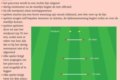Vosse de Boode bij Ajax: (sprint)snelheid