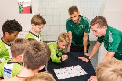Rol van wedstrijden in de jeugdopleiding