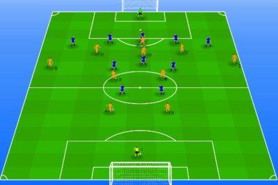 Voetballen tegen 1:5:3:2 (Jong Oranje)