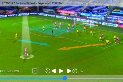 Video-analyse bij Fortuna Sittard