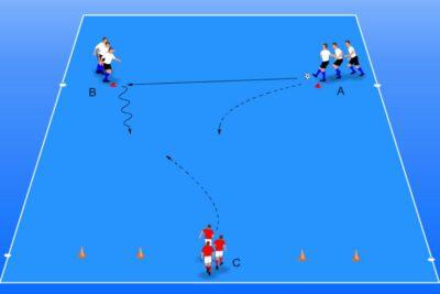 Implementeren van futsal in de jeugdopleiding