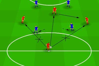 Hoe data voor Ryan Garry (Arsenal) individuele verbeterpunten in kaart brengen