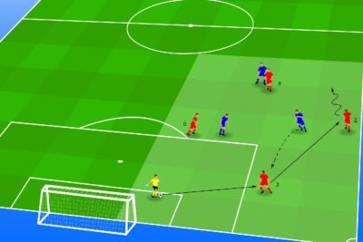 Oefenstof van Guardiola: Aanvalsvormen in overtal met richting