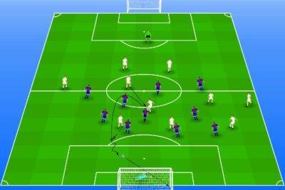 'Hansi' Flick maakt van Bayern München moderne aanvals- en pressingmachine